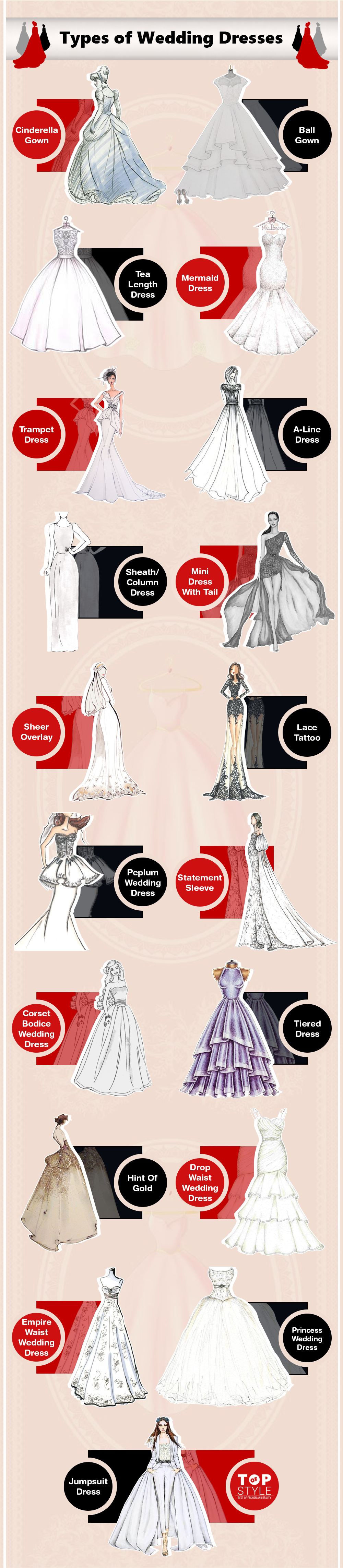 19 Different Types Of Wedding Dresses Every Bridal Need To Know Topofstyle Blog