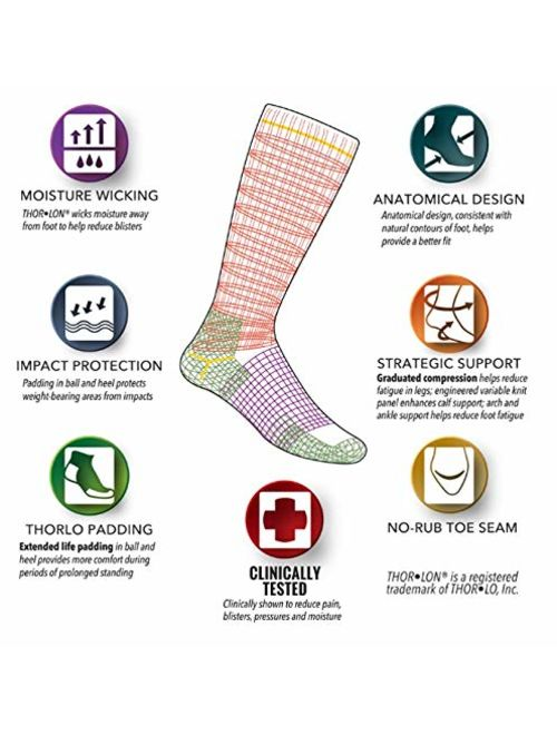 thorlos Wcxu Max Cushion 12 Hour Shift Crew Socks